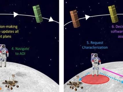 Orbit Logic tackles autonomous lunar exploration with robotic swarms