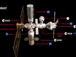 European Gateway module to be built in France as Thomas Pesquet readies for second spaceflight