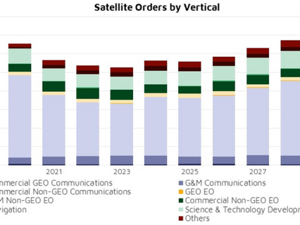 NSR bottom line What drives satellite flexibility: Necessity or opportunity?