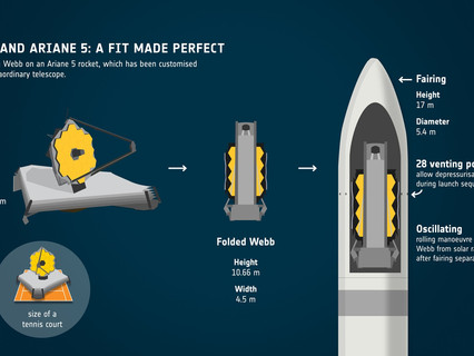 ESA's Webb spacecraft passes key launch clearance review with Arianespace