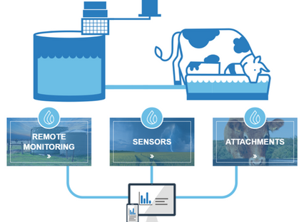 Farmbot Monitoring Solutions enters into agreement with Inmarsat and Pivotel to bring IoT-enabled wa