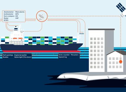 METIS signs up as new Inmarsat Fleet Data application provider