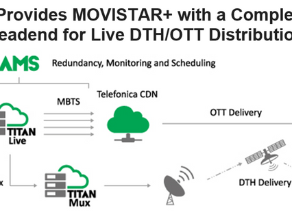 ATEME provides MOVISTAR+ with a complete video headend for live DTH/OTT distribution