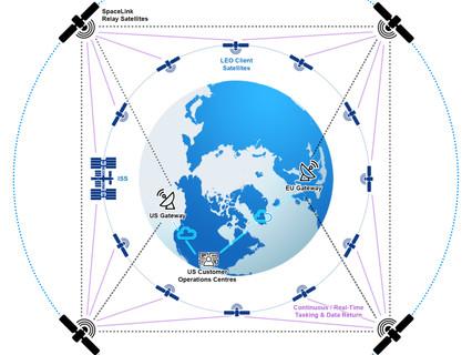 SpaceLink establishes DC-area headquarters, extending satellite relay services