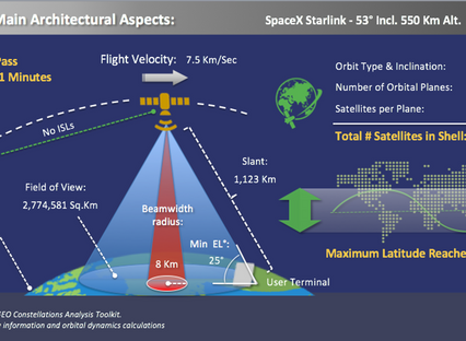 NSR bottom line: SpaceX-RAYing Starlink developments