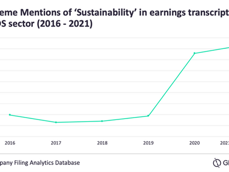 Sustainability continues to gain traction in ADS companies in 2020, finds GlobalData