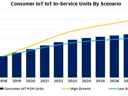 NSR Bottom Line - consumer IoT: a vast untapped Satcom opportunity?