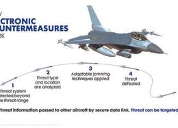 How Northrop Grumman is giving aircrews an edge in electronic warfare