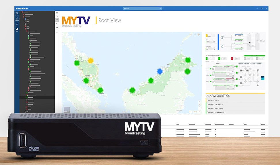MYTV expands its operational management with DataMiner