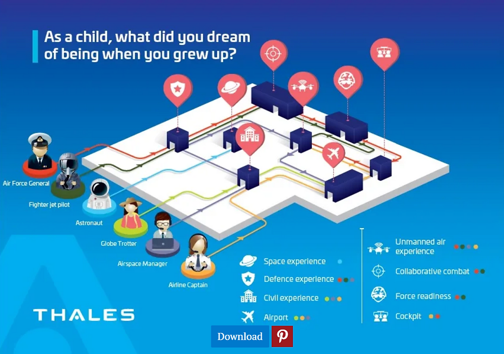 The Thales TrUE AI approach to Artificial Intelligence to be unveiled at the Paris Air Show 2019