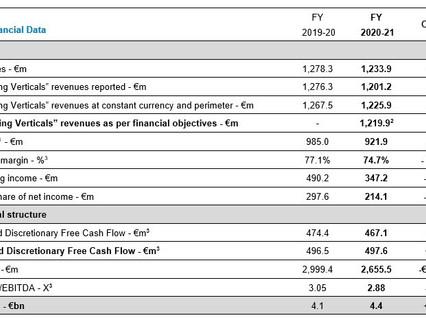 Eutelsat full year 2020-21 results