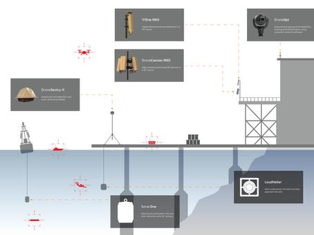 DroneShield enters the sonar market with SonarOne