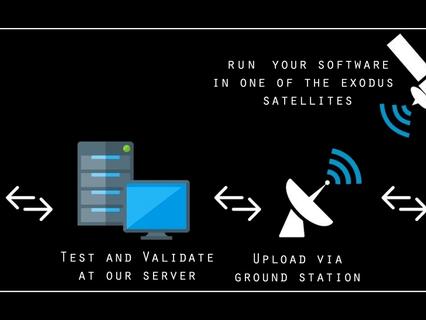 Start-up developing satellite-as-a-service platform graduates from Moonshot space incubator program