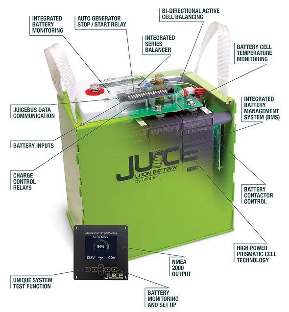 EM0050-Juice-CutawayPhotos-Labels-v4.jpg