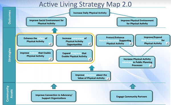 Active Living Srategy Map.PNG