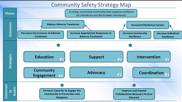 Community Safety Strategy Map.PNG