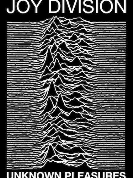 Joy Division - Unknown Pleasures [Poster]