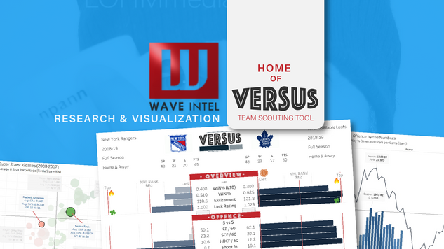 Introducing VERSUS 🆚  Team Comparison Tool