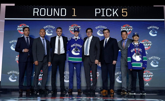 NHL Draft:  Measuring Each Selection