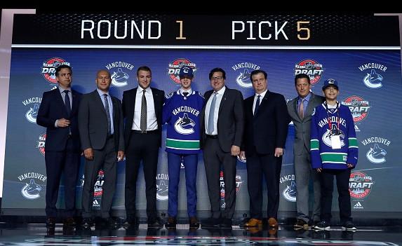 NHL Draft:  Measuring Each Selection