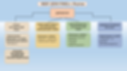 Структура УМЦ.png