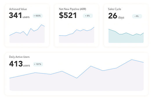 performance-charts.jpg