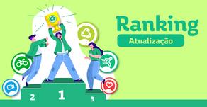Versão 1.1.9 já está disponível com novo ranking e grupos