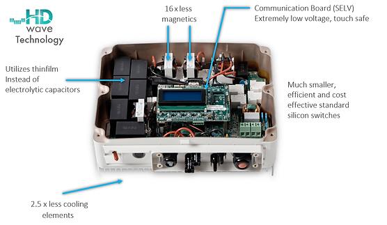 SolarEdge HD Wave 3-6kw Inv 1P - Diagram