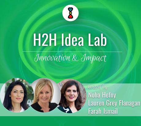 WomenH2H Idea Lab