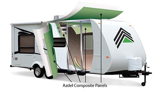 Azdel Composite Panels