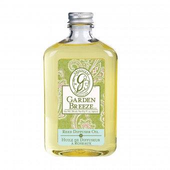Для ваз-распылителей Запах Сада Greenleaf