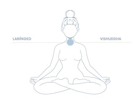 Chakra Laríngeo: o que é e como alinhar.
