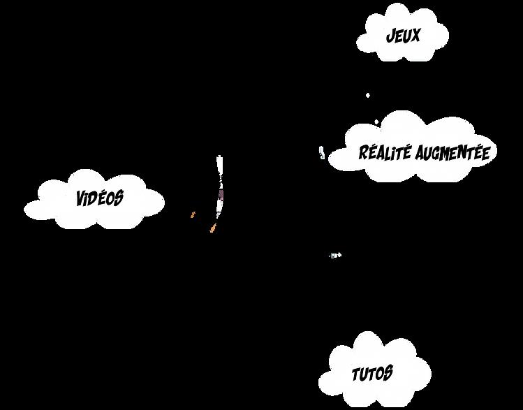 pif-connect-cloud.png
