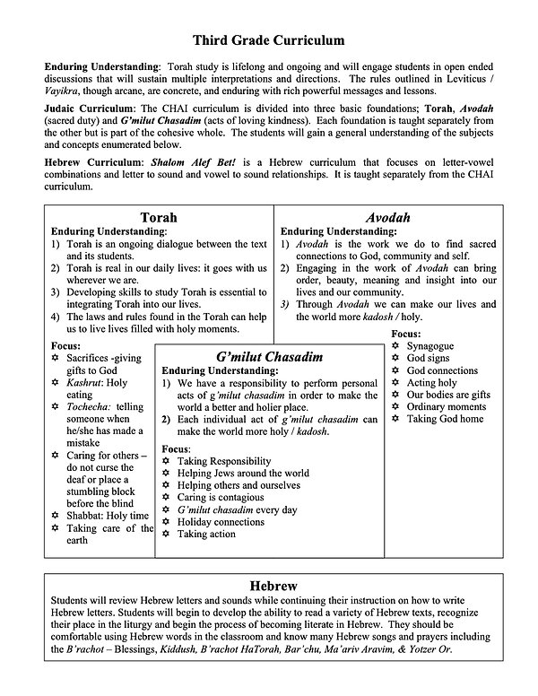 Third Grade Curriculum.jpg
