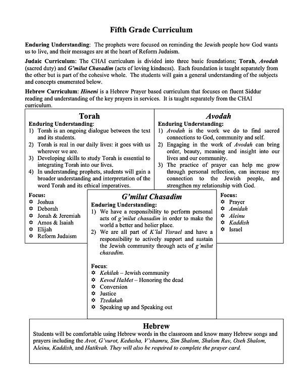 Fifth Grade Curriculum.jpg