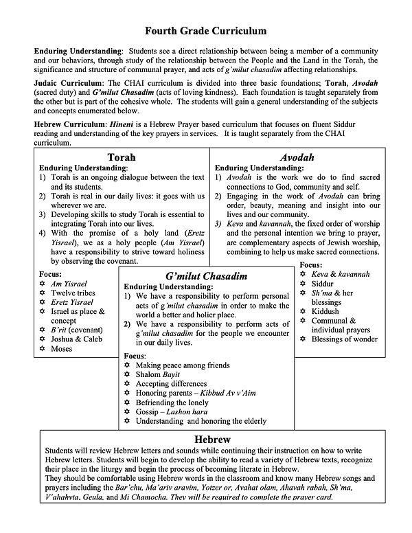 Fourth Grade Curriculum.jpg