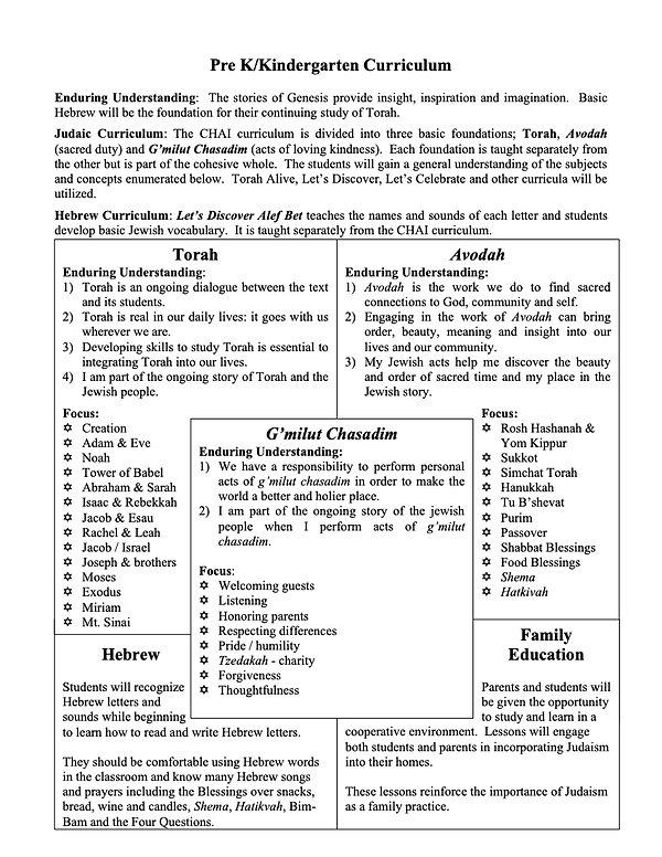 Pre K-Kindergarten Curriculum.jpg