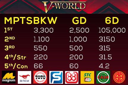 V-World Lottery Prize.jpg