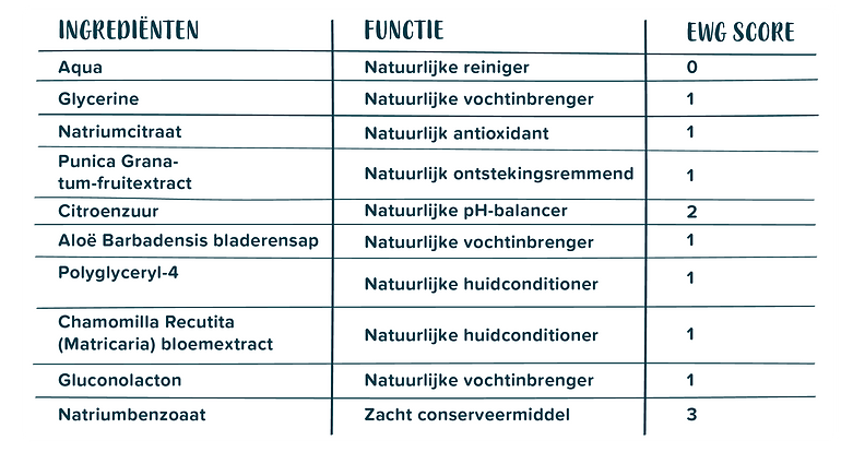 Ingredients list_NL-12.png