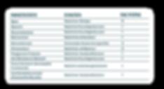 Ingredients list_DE-03.png