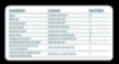 Ingredients list_IT-05.png