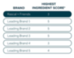 Wipes EWG Score Chart_CA_ENG-04.jpg