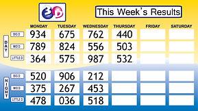 3D Weekly Results 010321 copy.jpg