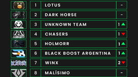 Power Rankings Semana 5 - La semana del suplente