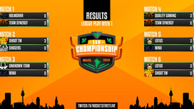SAM Championship: 12 Cosas que tienes que saber