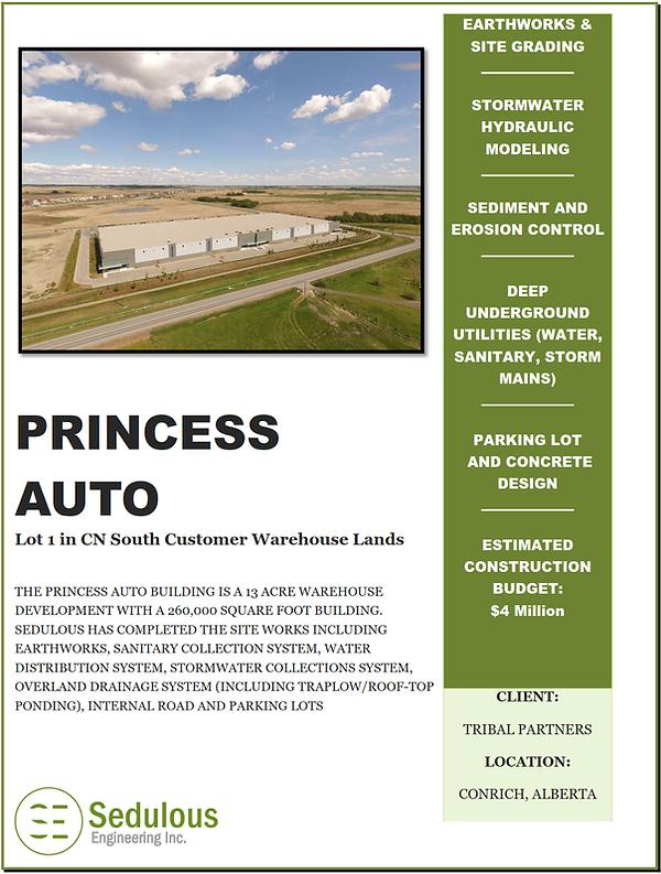 Princess Auto.png