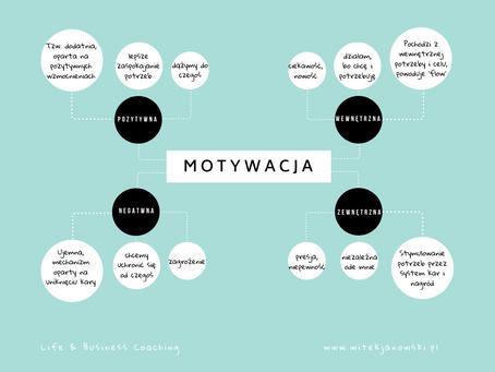 Jak coaching biznesowy wspiera procesy motywacyjne?