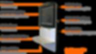 Flexi-Wall_Kommentiert_K.png