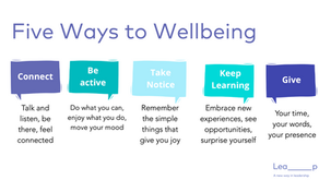 5 Ways to Wellbeing at Work