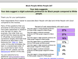 How am I biased?